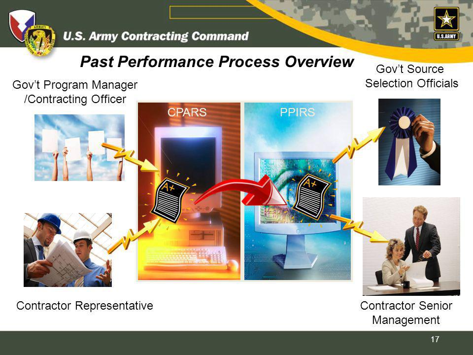 17 Govt Source Selection Officials Past Performance Process Overview Contractor Representative Govt Program Manager /Contracting Officer Contractor Se