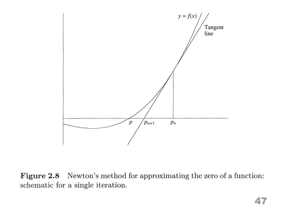 Newtons Method Definition 48