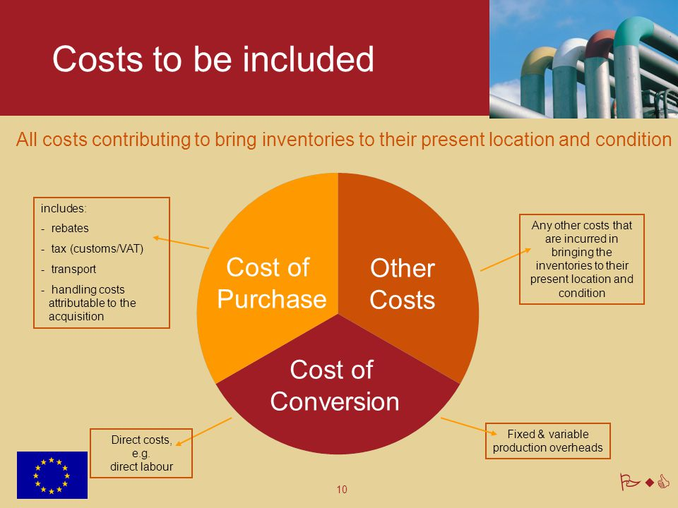 10 PwC Costs to be included Cost of Purchase Other Costs Cost of Conversion includes: - rebates - tax (customs/VAT) - transport - handling costs attri