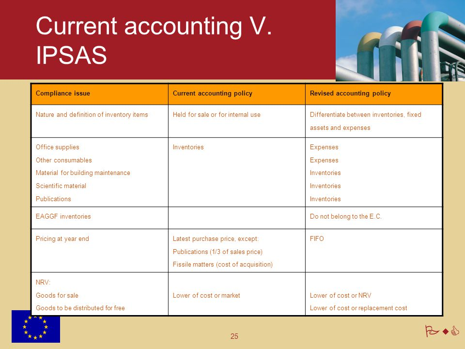 25 PwC Current accounting V. IPSAS Compliance issueCurrent accounting policyRevised accounting policy Nature and definition of inventory itemsHeld for
