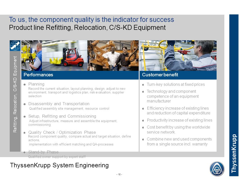 ThyssenKrupp ThyssenKrupp System Engineering - 16 - Performances Planning Record the current situation, layout planning, design, adjust to new environment, transport and logistics plan, risk evaluation, supplier selection Disassembly and Transportation Qualified assembly site management, resource control Setup, Refitting and Commissioning Adjust infrastructure, measure and assemble the equipment, commissioning Quality Check / Optimization Phase Record component quality, compare actual and target situation, define actions, implementation with efficient matching and QA-processes Stand-by Phase Qualified owner support by expert staff Customer benefit Turn-key solutions at fixed prices Technology and component competence of an equipment manufacturer Efficiency increase of existing lines and reduction of capital expenditure Productivity increase of existing lines Cost benefit by using the worldwide service network.
