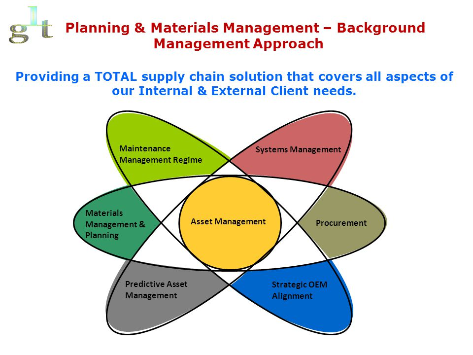Asset Management Product Differentiation Aftermarket Engineering Spare Parts Development IT SolutionsUTEX Floats Full logistics Support Total Spares Support GLT Value Chain Spare Parts ProductComp.
