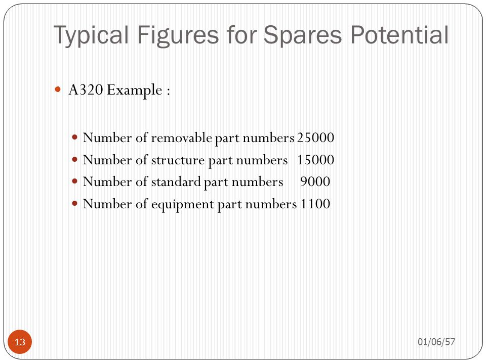 Typical Figures for Spares Potential 01/06/57 13 A320 Example : Number of removable part numbers25000 Number of structure part numbers15000 Number of