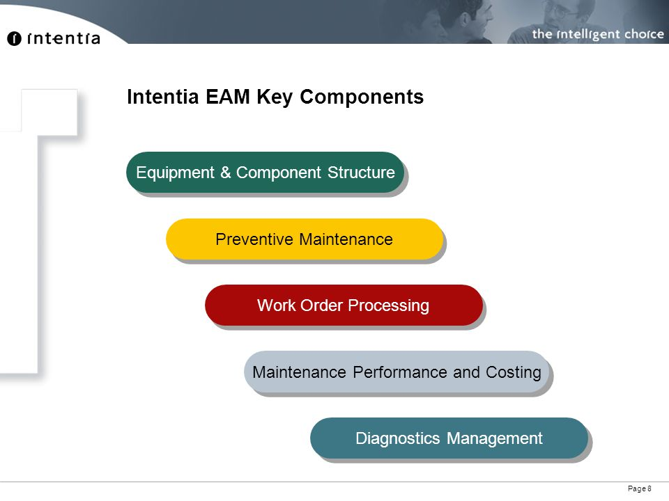 Page 8 Intentia EAM Key Components Equipment & Component Structure Preventive Maintenance Work Order Processing Maintenance Performance and Costing Diagnostics Management