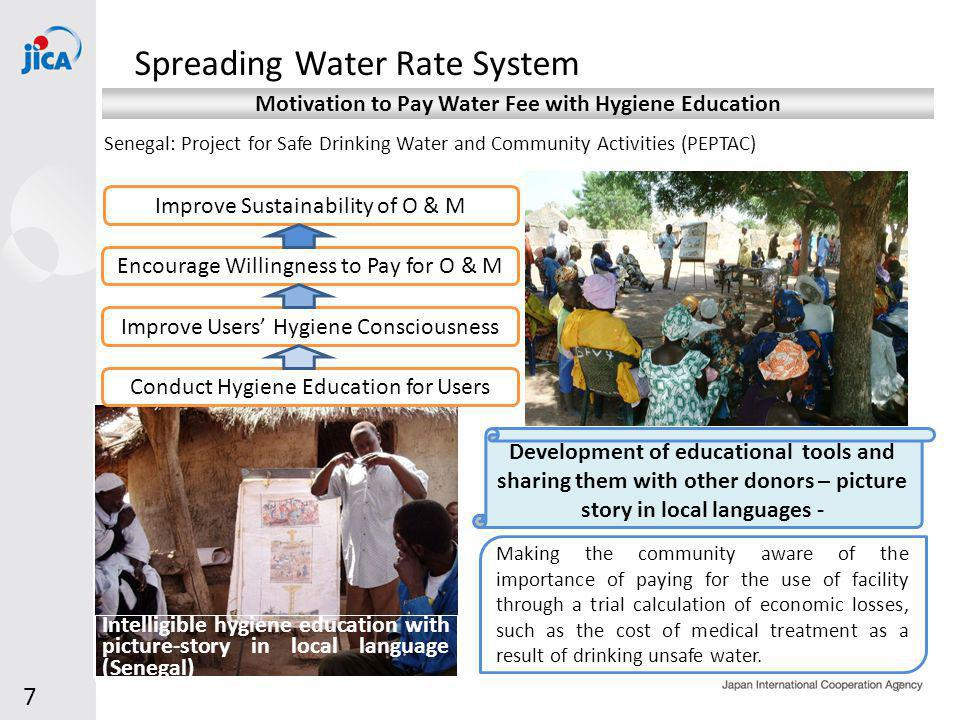 7 Motivation to Pay Water Fee with Hygiene Education Intelligible hygiene education with picture-story in local language (Senegal) 7 Improve Users Hyg