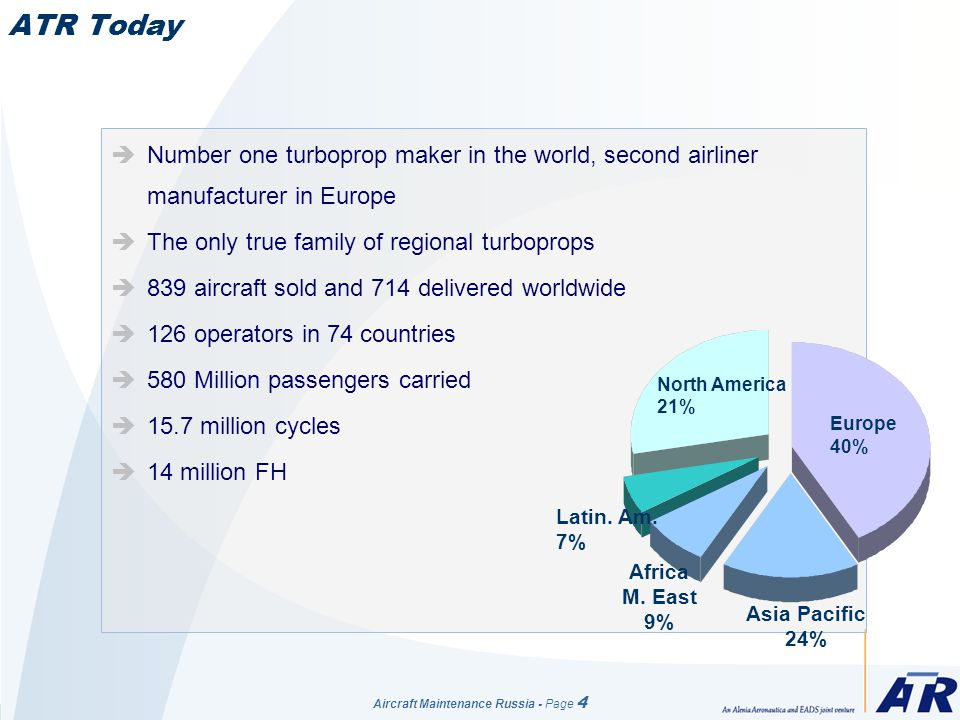 Aircraft Maintenance Russia - Page 4 ATR Today Number one turboprop maker in the world, second airliner manufacturer in Europe The only true family of regional turboprops 839 aircraft sold and 714 delivered worldwide 126 operators in 74 countries 580 Million passengers carried 15.7 million cycles 14 million FH Europe 40% Asia Pacific 24% Africa M.