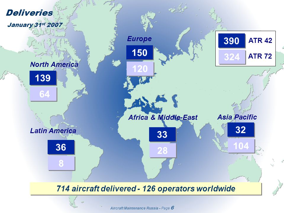 Aircraft Maintenance Russia - Page 6 Deliveries Latin America Asia Pacific North America Europe Africa & Middle-East January 31 st 2007 714 aircraft delivered - 126 operators worldwide 139 64 150 120 36 8 8 33 28 32 104 ATR 42 ATR 72 390 324 Aircraft Maintenance Russia - Page 6