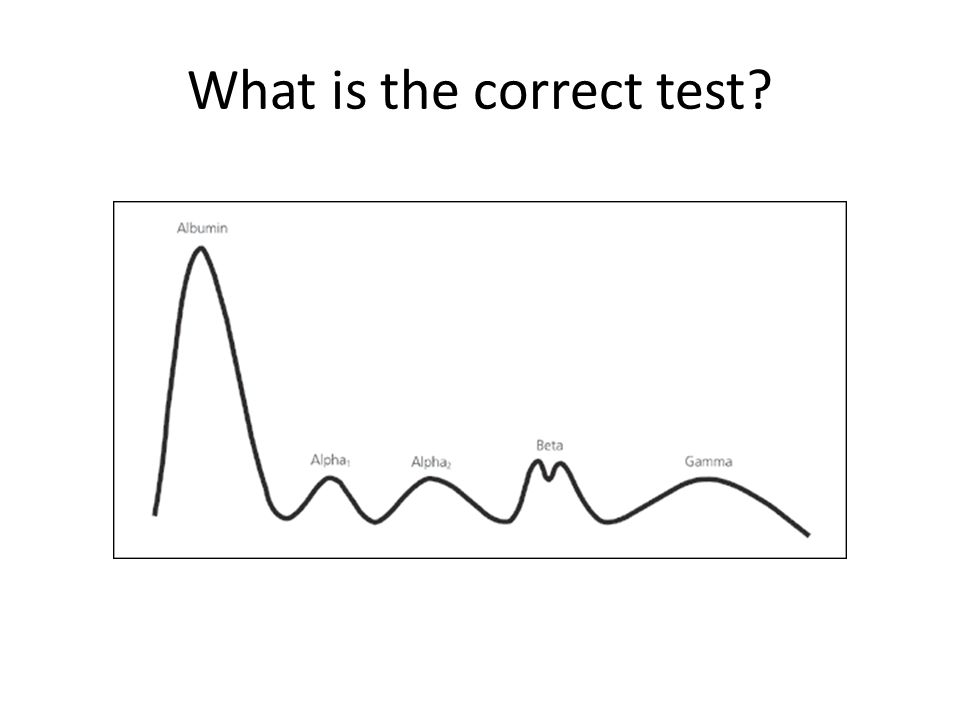 What is the correct test?