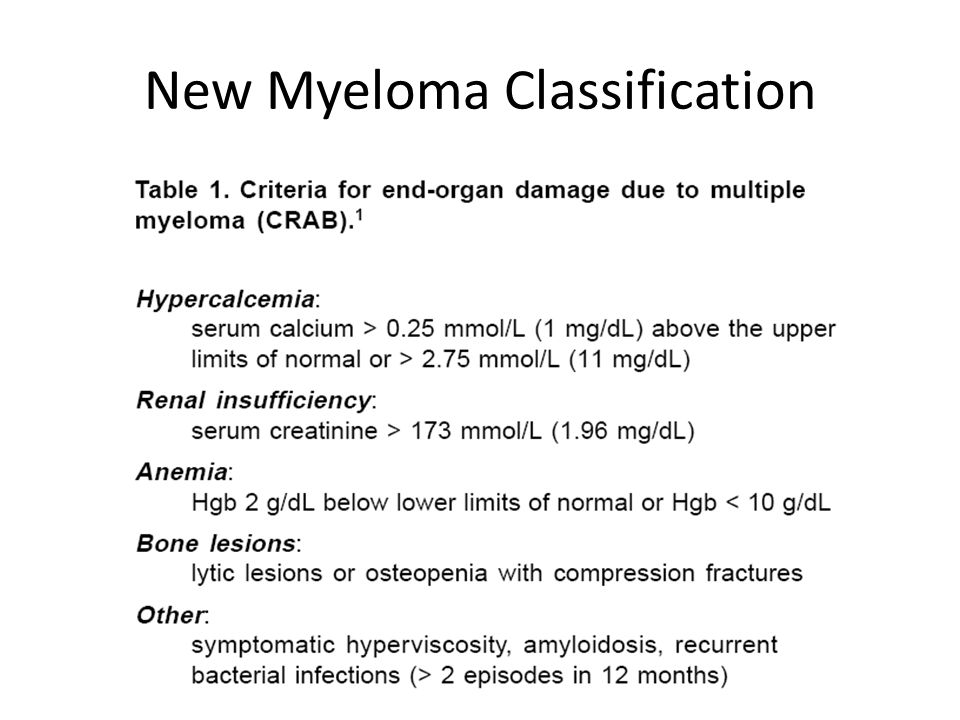 New Myeloma Classification
