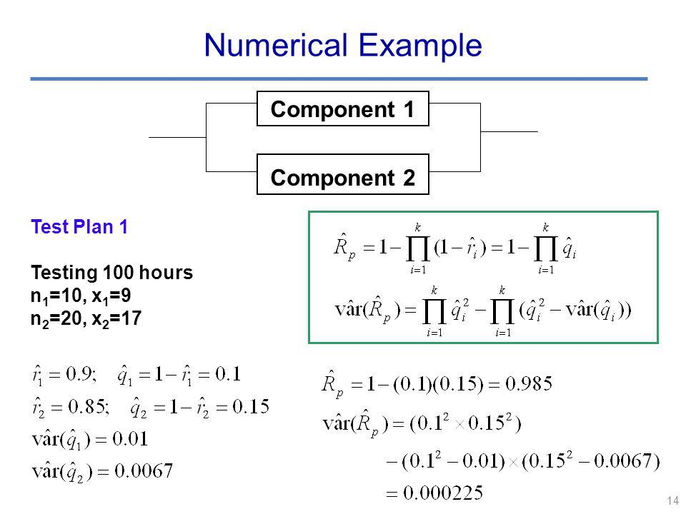 14 Numerical Example Test Plan 1 Testing 100 hours n 1 =10, x 1 =9 n 2 =20, x 2 =17 Component 1 Component 2