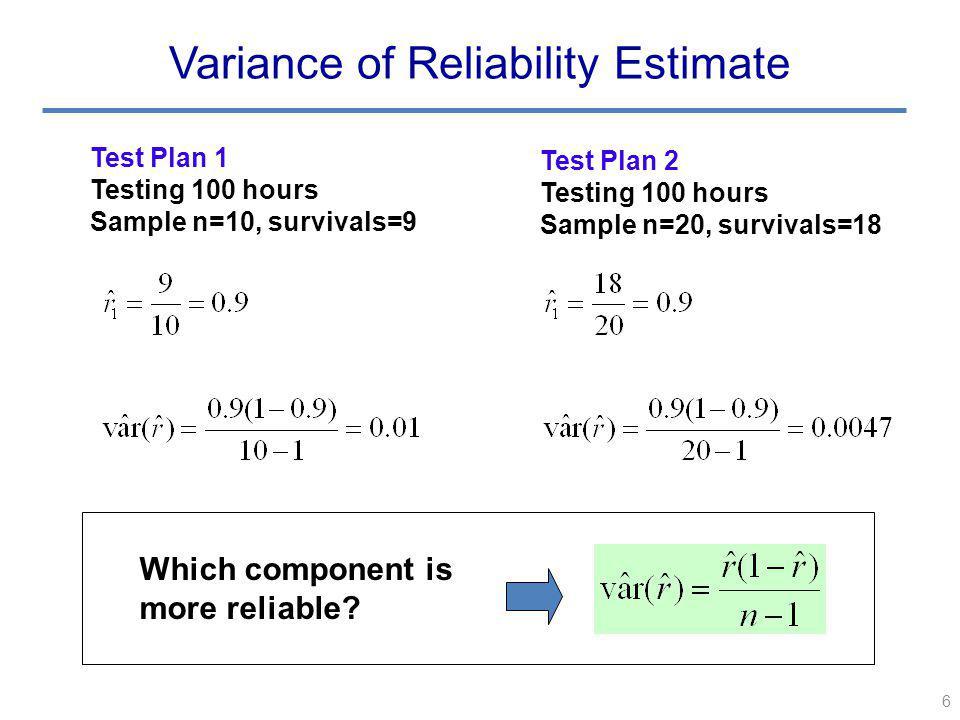 6 Variance of Reliability Estimate Test Plan 1 Testing 100 hours Sample n=10, survivals=9 Test Plan 2 Testing 100 hours Sample n=20, survivals=18 Which component is more reliable