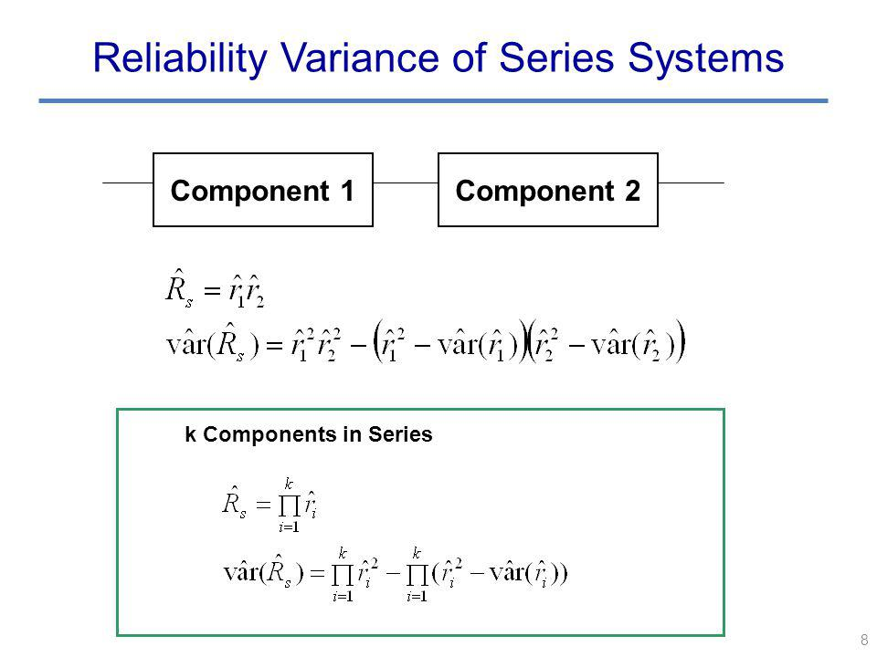 8 Reliability Variance of Series Systems Component 1Component 2 k Components in Series