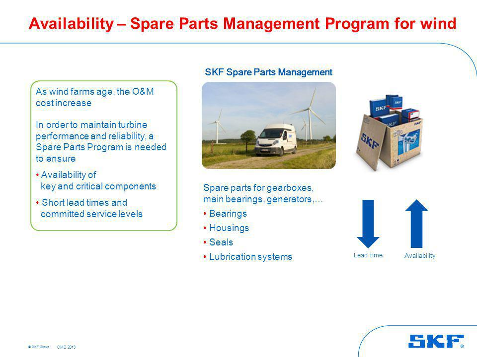 © SKF Group Availability – Spare Parts Management Program for wind SKF Spare Parts Management Lead time Availability Spare parts for gearboxes, main b
