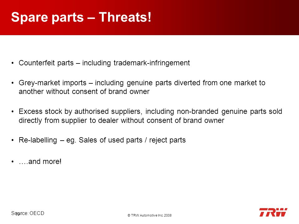 © TRW Automotive Inc. 2008 10 Spare parts – Threats.
