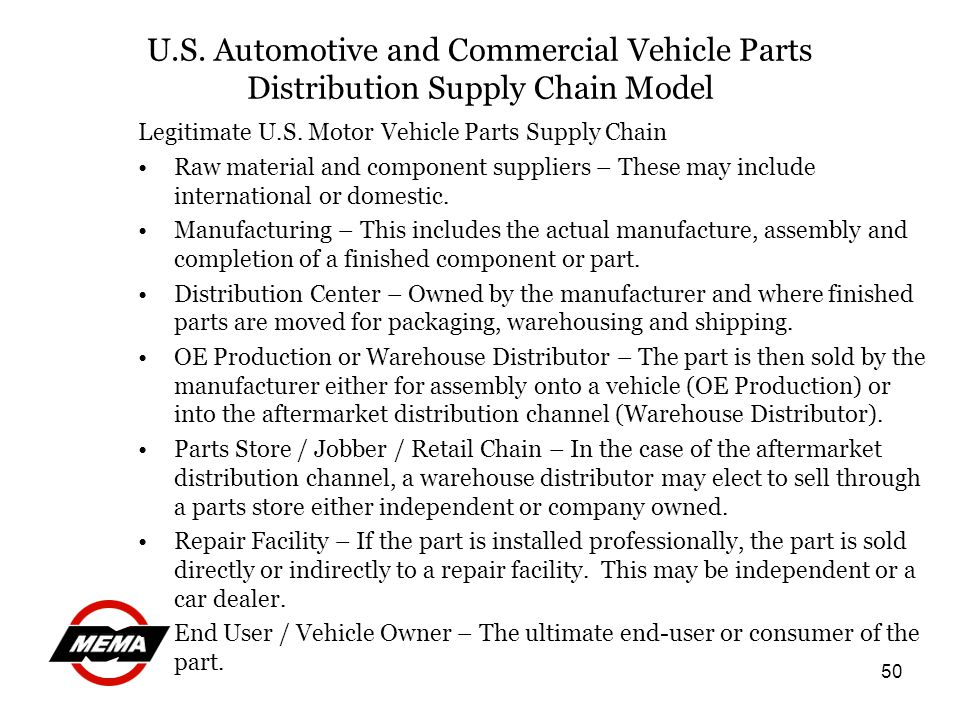 50 Legitimate U.S. Motor Vehicle Parts Supply Chain Raw material and component suppliers – These may include international or domestic. Manufacturing