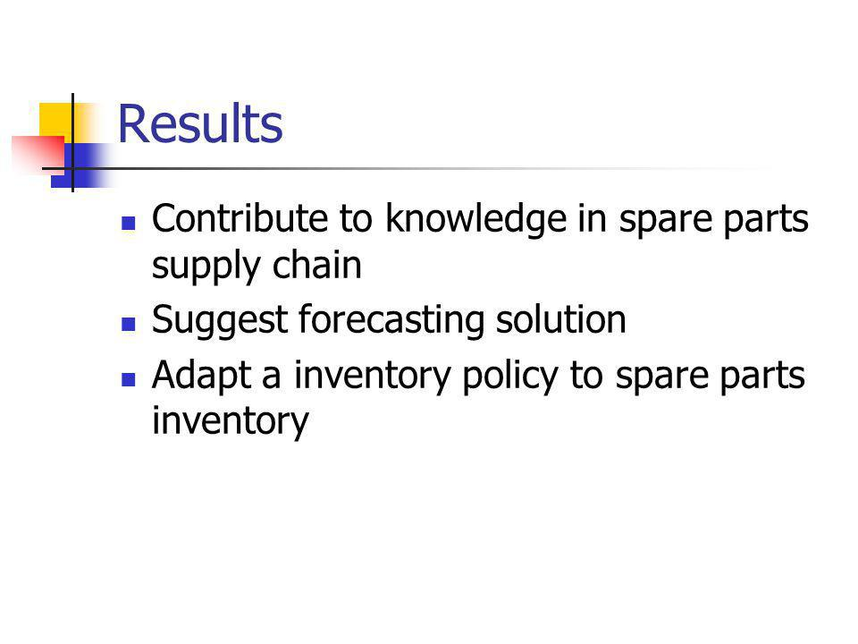 Results Contribute to knowledge in spare parts supply chain Suggest forecasting solution Adapt a inventory policy to spare parts inventory