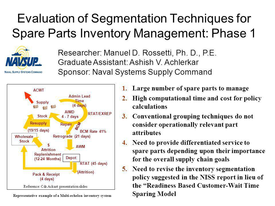Evaluation of Segmentation Techniques for Spare Parts Inventory Management: Phase 1 Supply Stock ACWT RTAT/EXREP AIMD 4 - 7 days Repair Retrograde (21