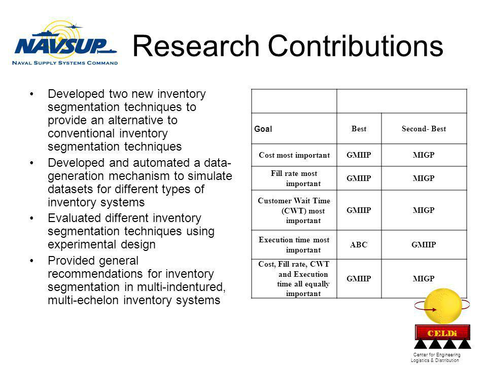 Research Contributions Developed two new inventory segmentation techniques to provide an alternative to conventional inventory segmentation techniques