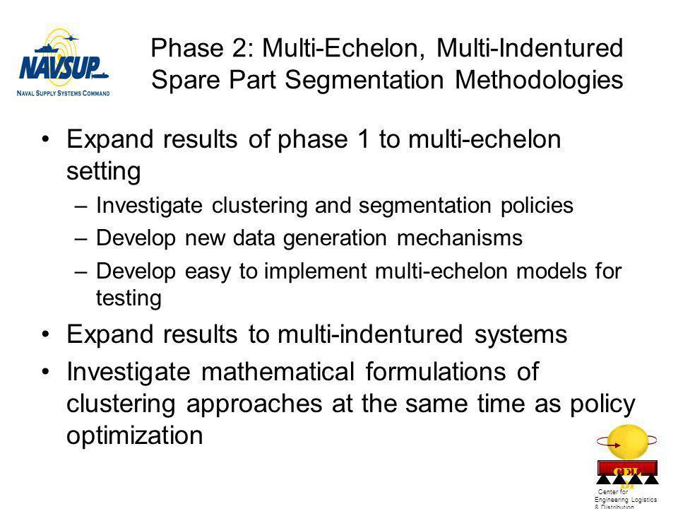 Phase 2: Multi-Echelon, Multi-Indentured Spare Part Segmentation Methodologies Expand results of phase 1 to multi-echelon setting –Investigate cluster