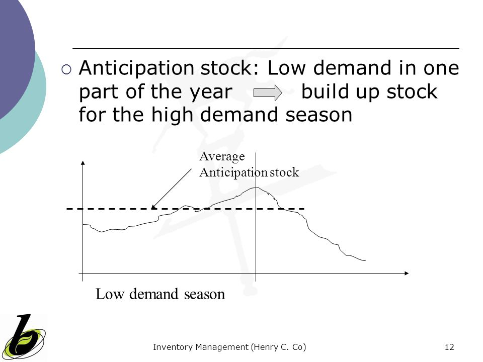 Inventory Management (Henry C. Co)12 Anticipation stock: Low demand in one part of the year build up stock for the high demand season Low demand seaso