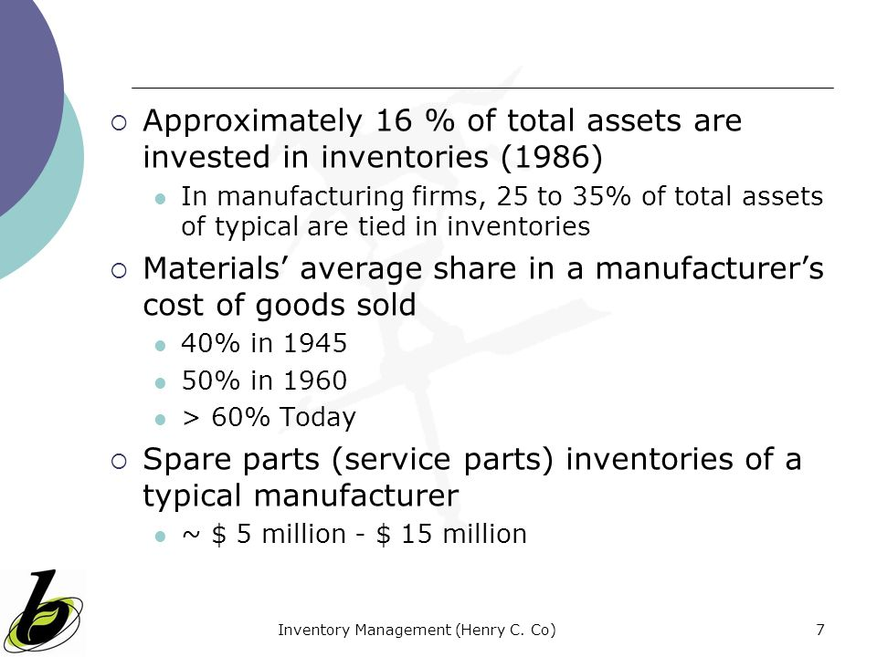 Inventory Management (Henry C. Co)7 Approximately 16 % of total assets are invested in inventories (1986) In manufacturing firms, 25 to 35% of total a