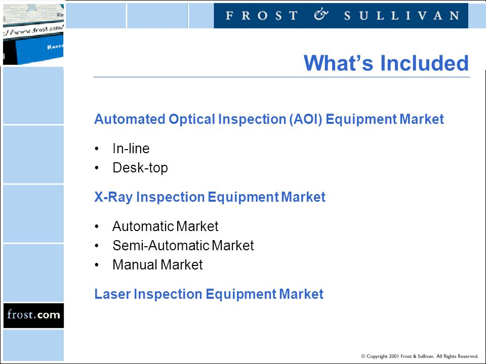 Whats Included Automated Optical Inspection (AOI) Equipment Market In-line Desk-top X-Ray Inspection Equipment Market Automatic Market Semi-Automatic Market Manual Market Laser Inspection Equipment Market