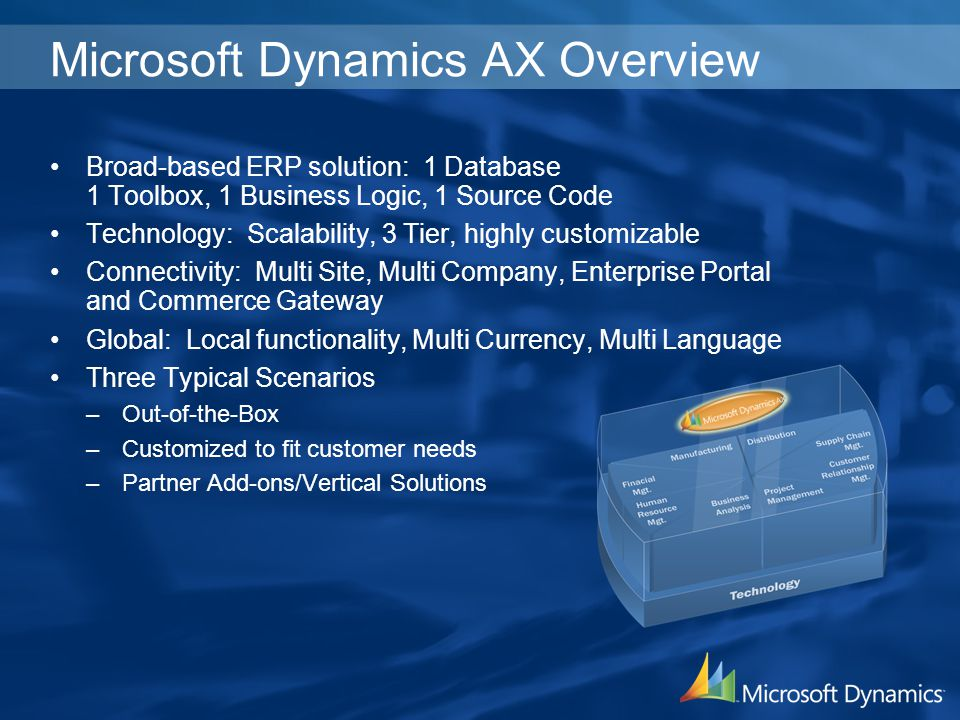 Microsoft Dynamics AX Overview Broad-based ERP solution: 1 Database 1 Toolbox, 1 Business Logic, 1 Source Code Technology: Scalability, 3 Tier, highly