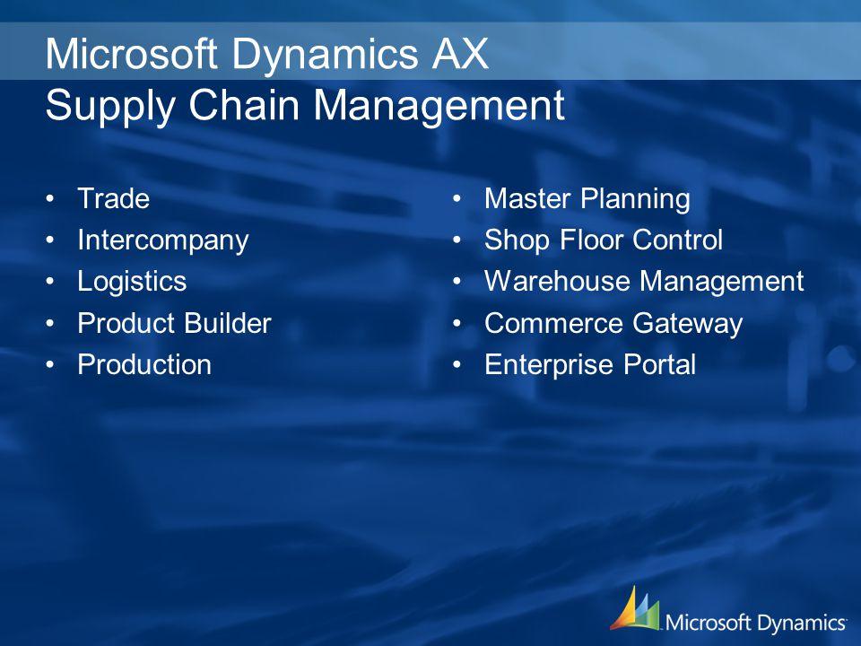 Microsoft Dynamics AX Supply Chain Management Trade Intercompany Logistics Product Builder Production Master Planning Shop Floor Control Warehouse Man