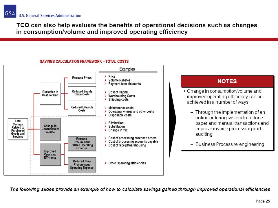 Page 25 TCO can also help evaluate the benefits of operational decisions such as changes in consumption/volume and improved operating efficiency Chang