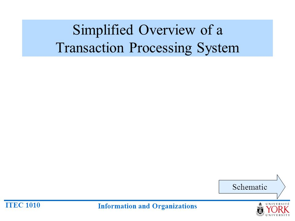ITEC 1010 Information and Organizations Simplified Overview of a Transaction Processing System Schematic