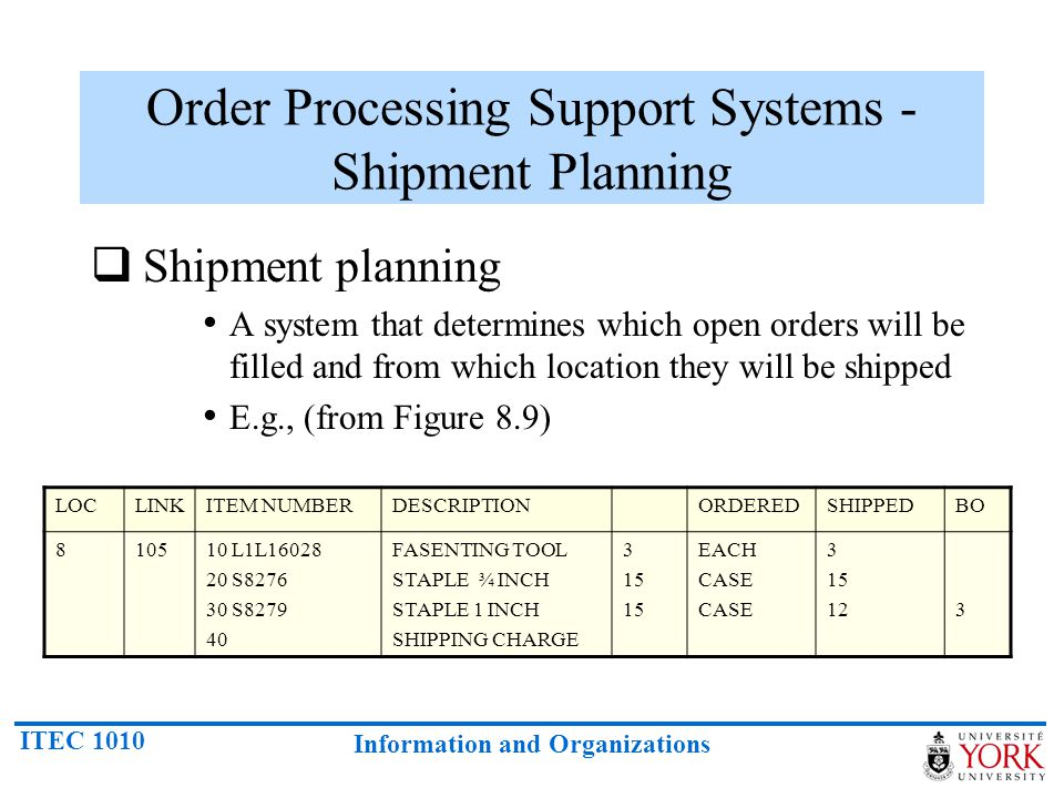 ITEC 1010 Information and Organizations Order Processing Support Systems - Shipment Planning Shipment planning A system that determines which open ord