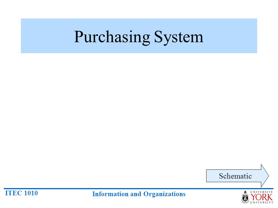 ITEC 1010 Information and Organizations Purchasing System Schematic