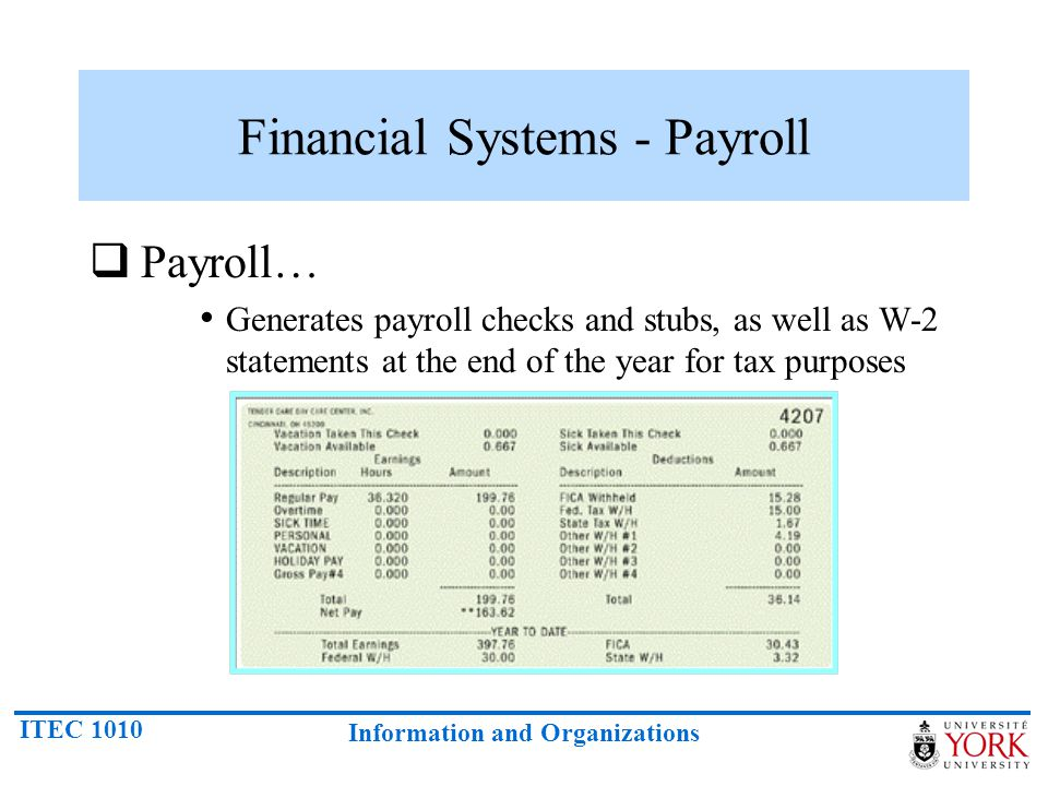 ITEC 1010 Information and Organizations Financial Systems - Payroll Payroll… Generates payroll checks and stubs, as well as W-2 statements at the end