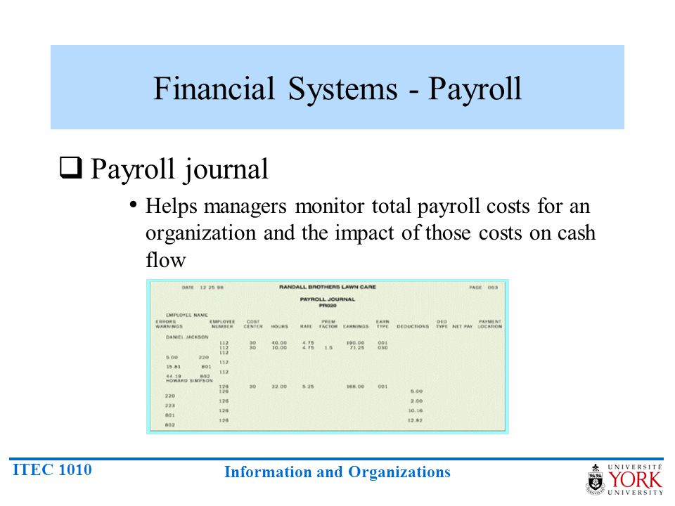 ITEC 1010 Information and Organizations Financial Systems - Payroll Payroll journal Helps managers monitor total payroll costs for an organization and