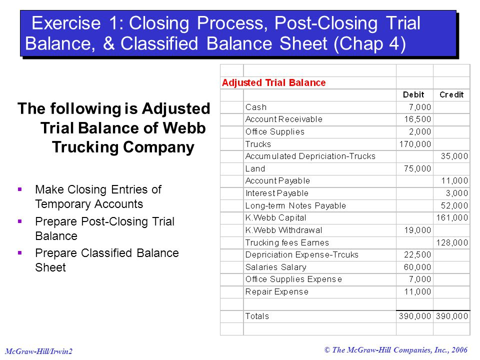 © The McGraw-Hill Companies, Inc., 2006 McGraw-Hill/Irwin2 Exercise 1: Closing Process, Post-Closing Trial Balance, & Classified Balance Sheet (Chap 4) The following is Adjusted Trial Balance of Webb Trucking Company Make Closing Entries of Temporary Accounts Prepare Post-Closing Trial Balance Prepare Classified Balance Sheet