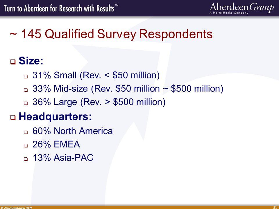 © AberdeenGroup 2009 21 ~ 145 Qualified Survey Respondents Size: 31% Small (Rev. < $50 million) 33% Mid-size (Rev. $50 million ~ $500 million) 36% Lar
