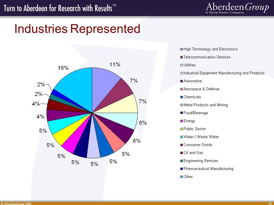 © AberdeenGroup 2009 24 Industries Represented