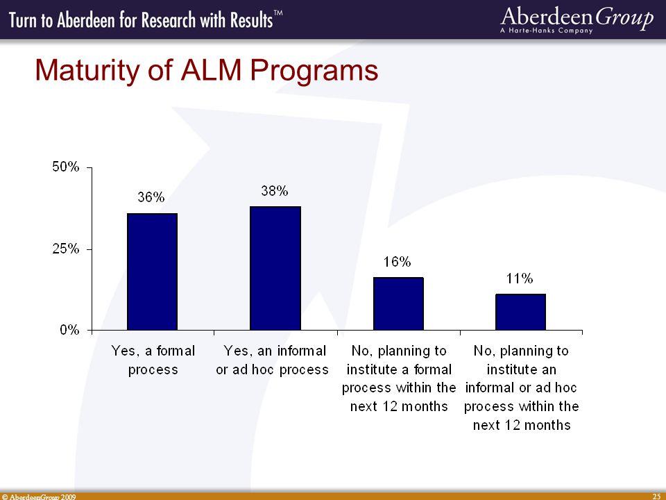 © AberdeenGroup 2009 25 Maturity of ALM Programs