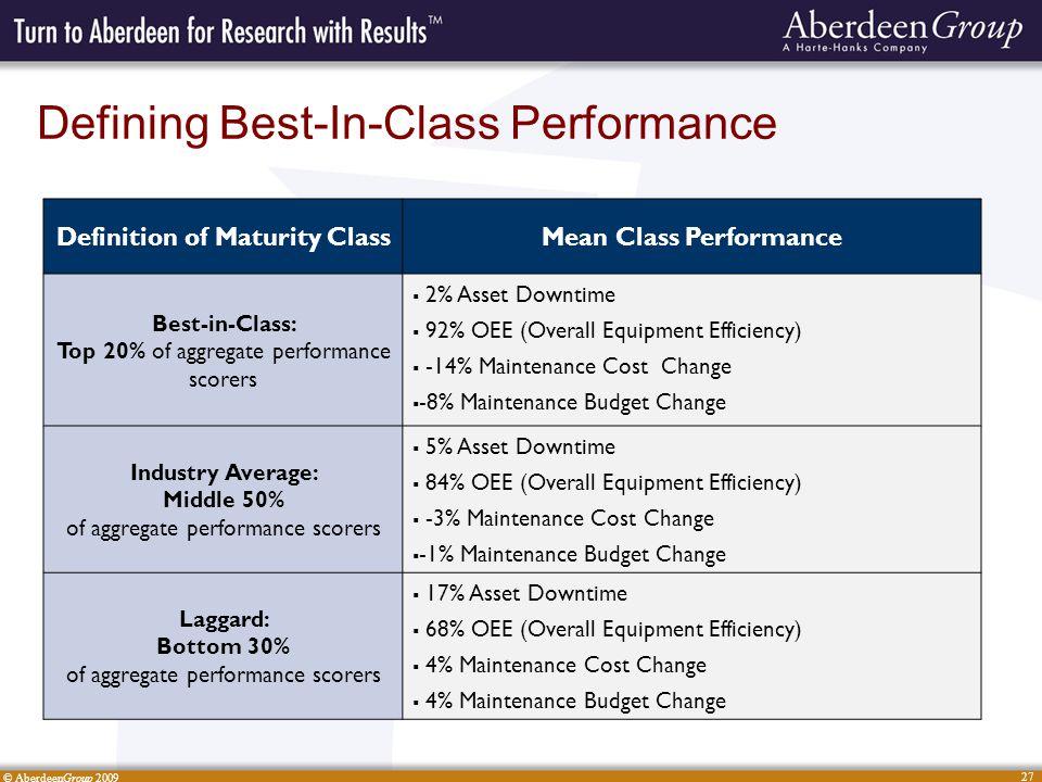 © AberdeenGroup 2009 27 Defining Best-In-Class Performance Definition of Maturity ClassMean Class Performance Best-in-Class: Top 20% of aggregate perf