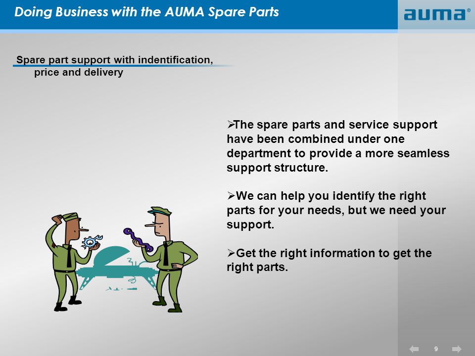 Doing Business with the AUMA Spare Parts Spare part support with indentification, price and delivery 9 The spare parts and service support have been combined under one department to provide a more seamless support structure.