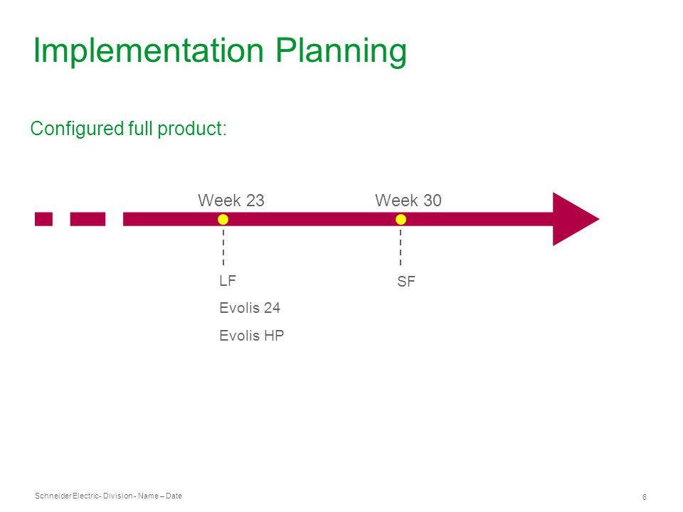 Schneider Electric 6 - Division - Name – Date Implementation Planning Configured full product: Week 23 Week 30 LF Evolis 24 Evolis HP SF