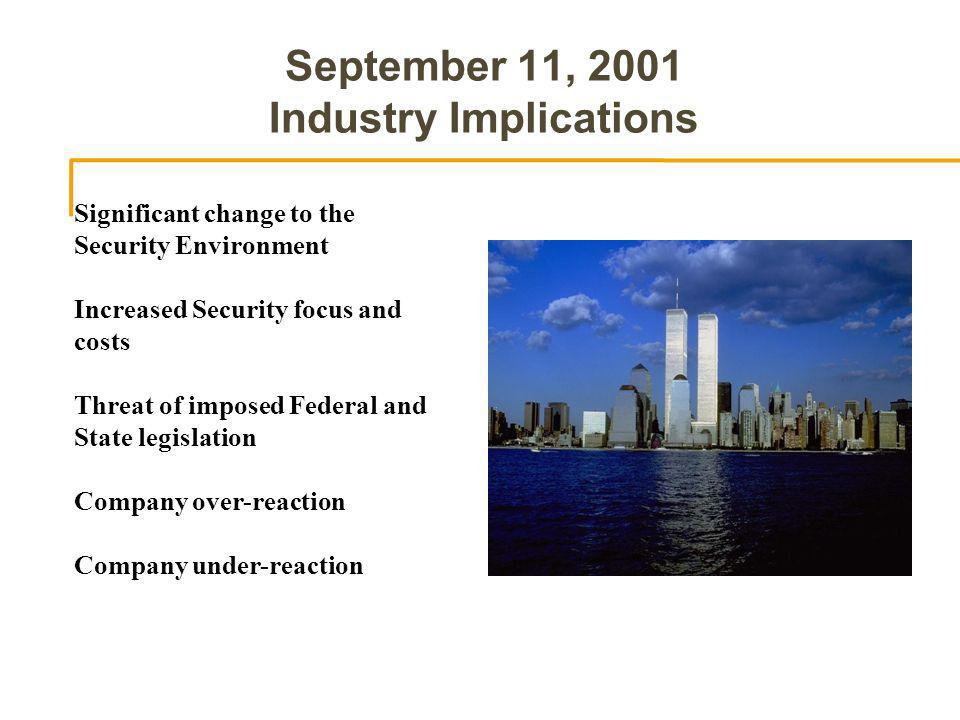 September 11, 2001 Industry Implications Significant change to the Security Environment Increased Security focus and costs Threat of imposed Federal and State legislation Company over-reaction Company under-reaction
