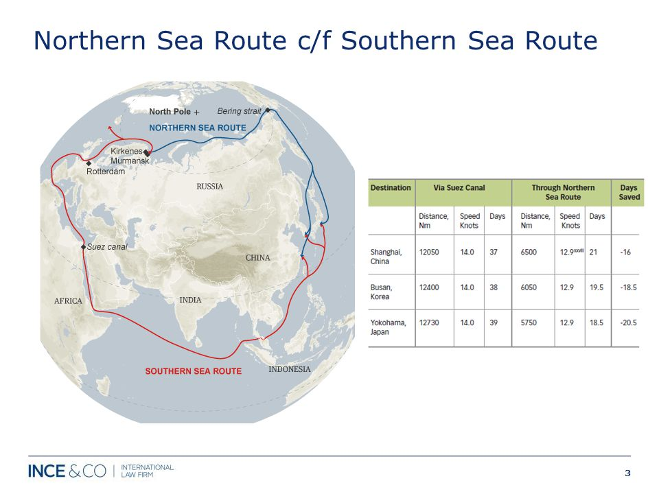 Northern Sea Route c/f Southern Sea Route 3