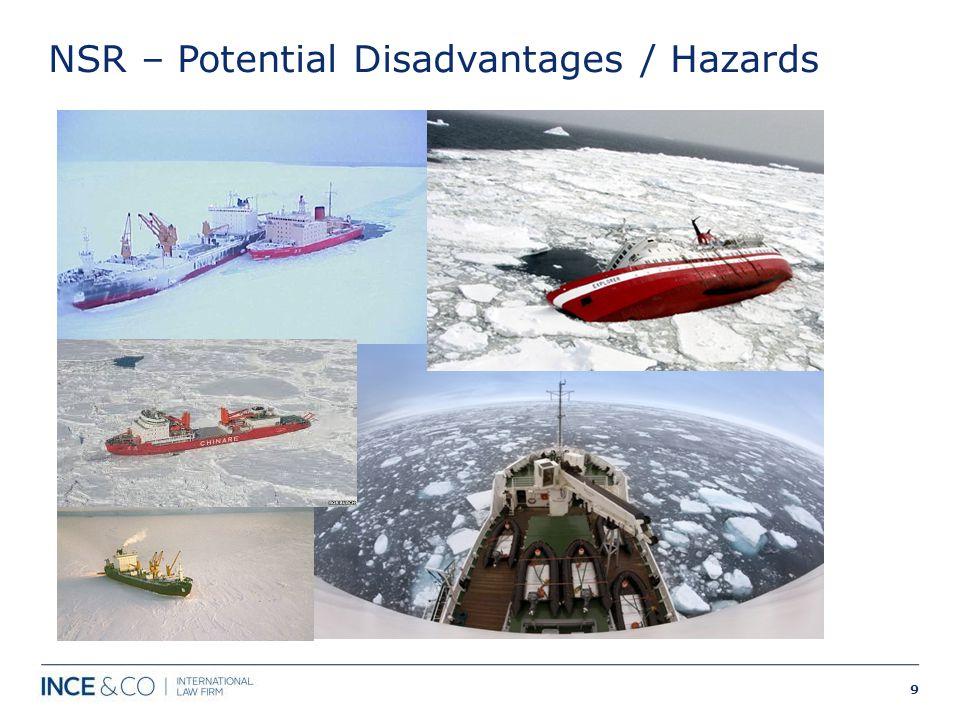 NSR – Potential Disadvantages / Hazards 9
