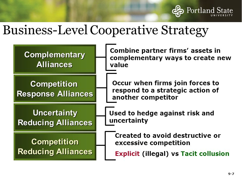 9-7 Business-Level Cooperative Strategy Created to avoid destructive or excessive competition Explicit (illegal) vs Tacit collusion ComplementaryAlliances Competition Response Alliances Uncertainty Reducing Alliances Competition Reducing Alliances Used to hedge against risk and uncertainty Occur when firms join forces to respond to a strategic action of another competitor Combine partner firms assets in complementary ways to create new value