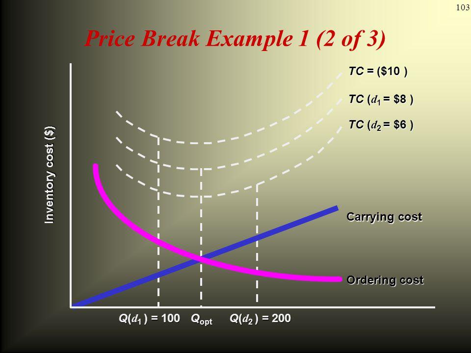 103 Price Break Example 1 (2 of 3) Q opt Carrying cost Ordering cost Inventory cost ($) Q( d 1 ) = 100 Q( d 2 ) = 200 TC ( d 2 = $6 ) TC ( d 1 = $8 )