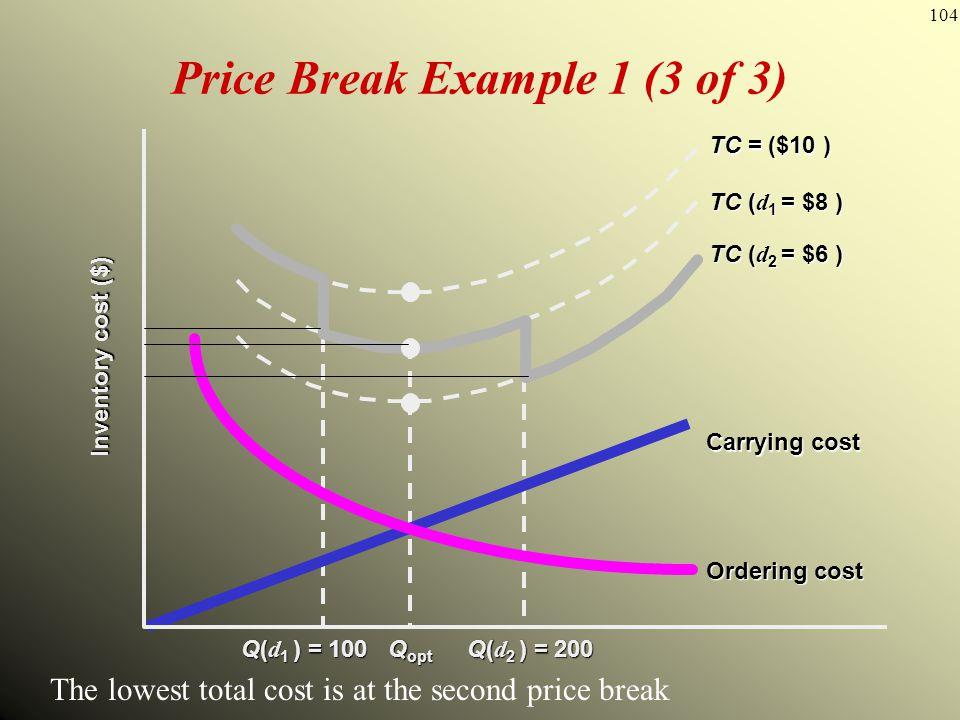 104 Price Break Example 1 (3 of 3) Q opt Carrying cost Ordering cost Inventory cost ($) Q( d 1 ) = 100 Q( d 2 ) = 200 TC ( d 2 = $6 ) TC ( d 1 = $8 )
