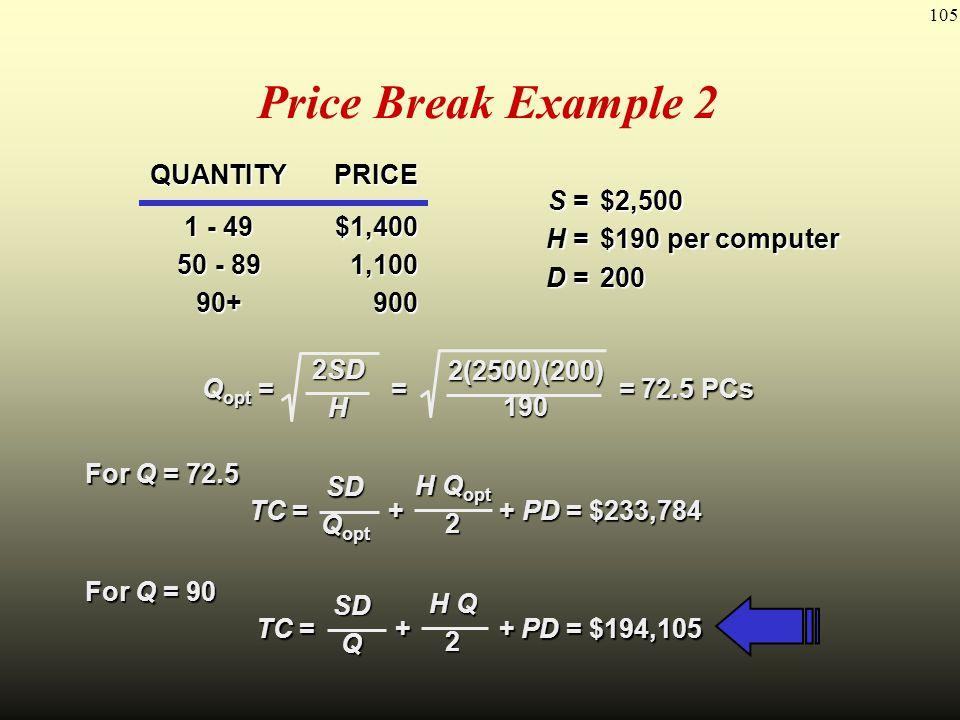 105 Price Break Example 2 QUANTITYPRICE 1 - 49$1,400 50 - 891,100 90+900 S =$2,500 S =$2,500 H =$190 per computer D =200 Q opt = = = 72.5 PCs 2SD2SDHH