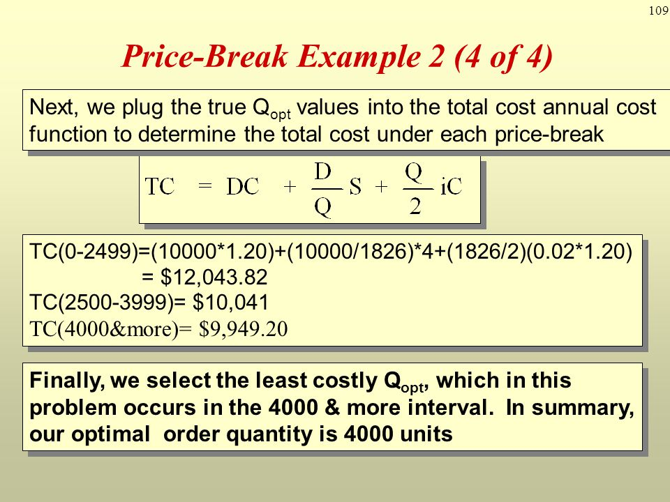 109 Price-Break Example 2 (4 of 4) Next, we plug the true Q opt values into the total cost annual cost function to determine the total cost under each