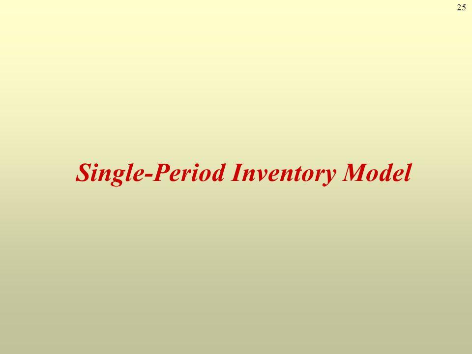 25 Single-Period Inventory Model